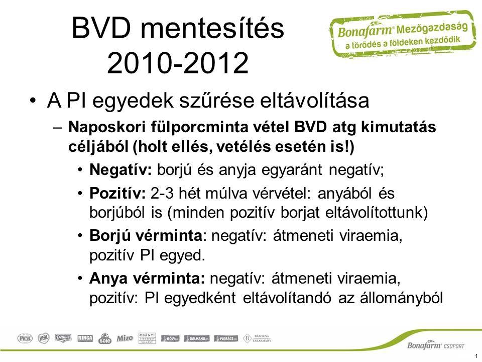 BVD mentesítés 2010-2012 A PI egyedek szűrése eltávolítása