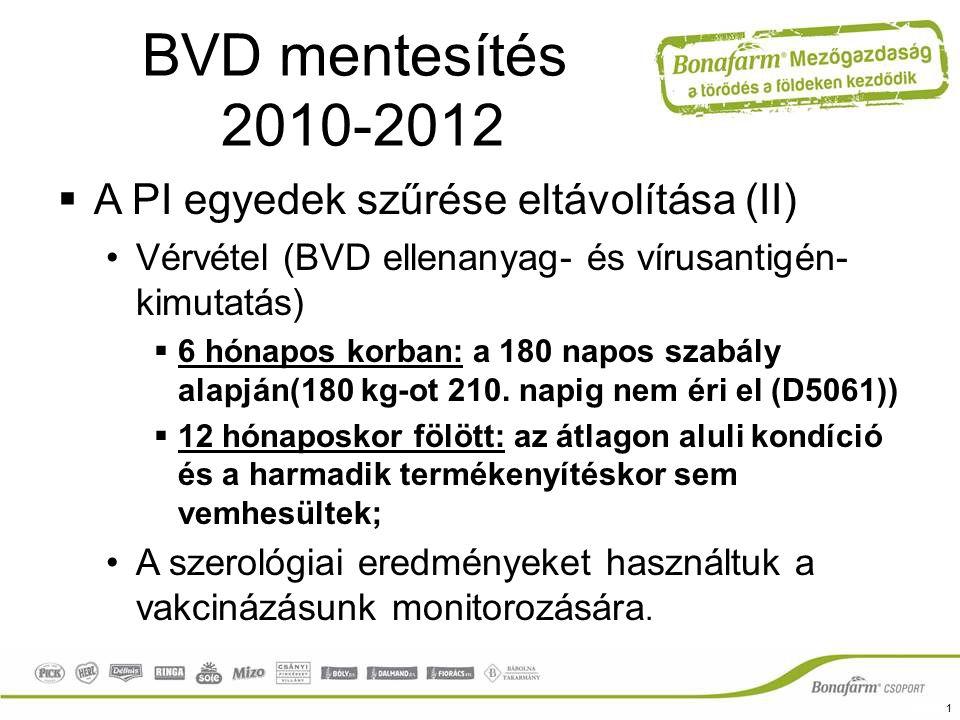 BVD mentesítés 2010-2012 A PI egyedek szűrése eltávolítása (II)