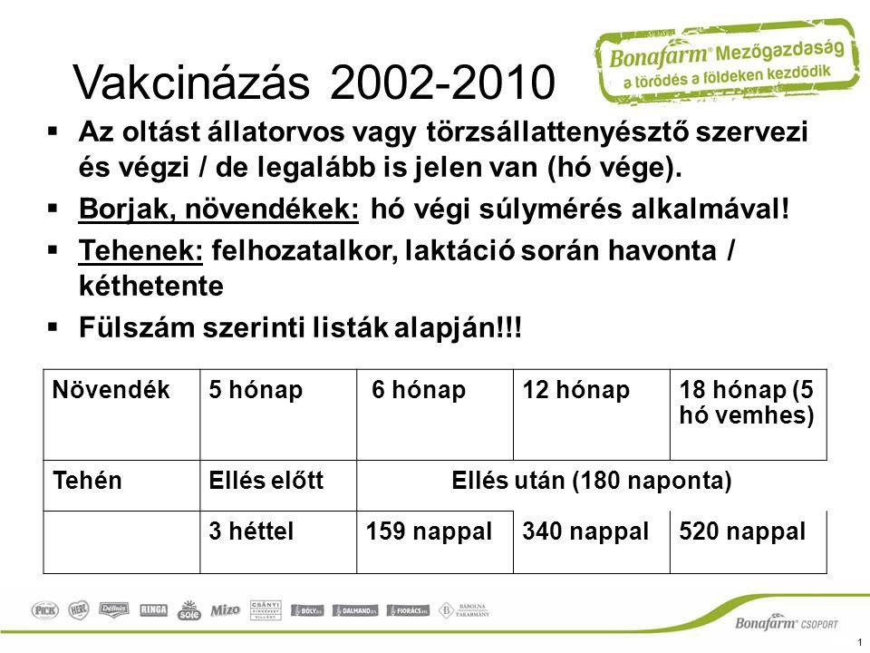 Vakcinázás 2002-2010 Az oltást állatorvos vagy törzsállattenyésztő szervezi és végzi / de legalább is jelen van (hó vége).