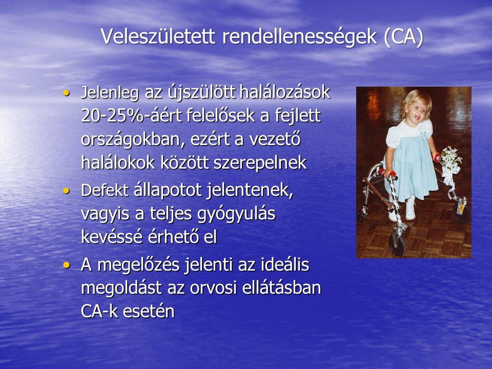 Veleszületett rendellenességek (CA)