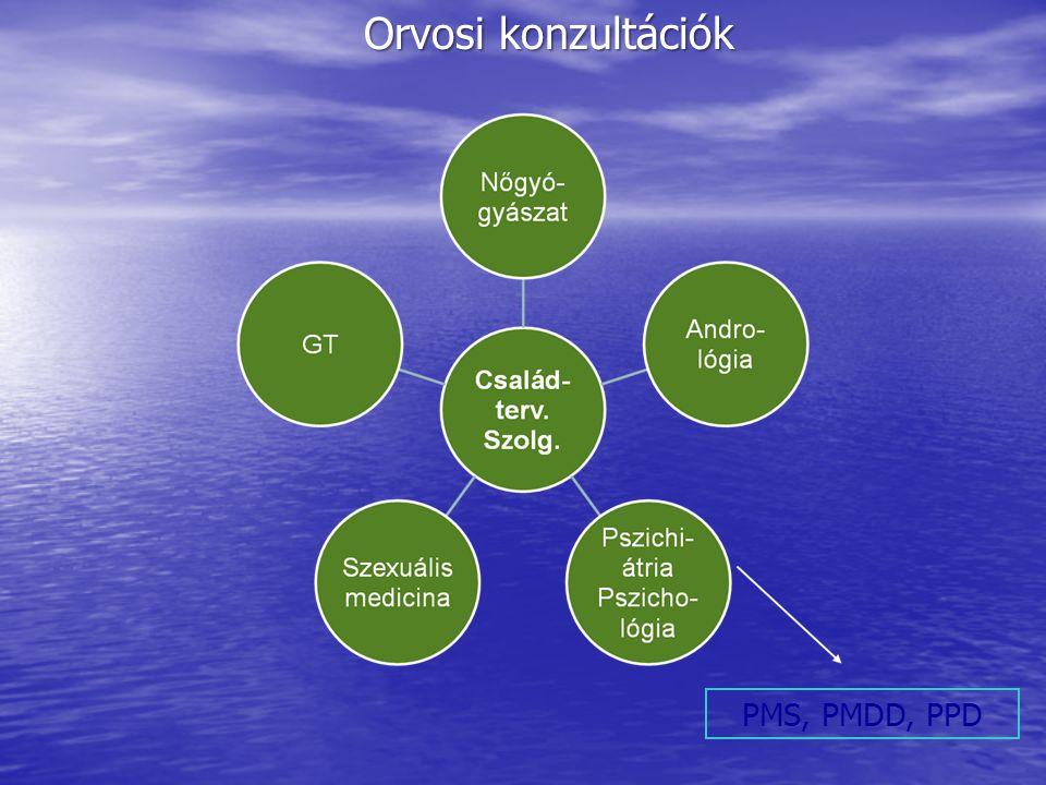 Orvosi konzultációk PMS, PMDD, PPD