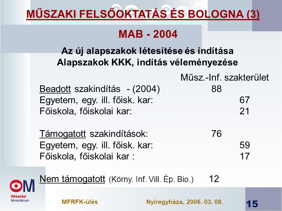 MŰSZAKI FELSŐOKTATÁS ÉS BOLOGNA (3) MAB - 2004