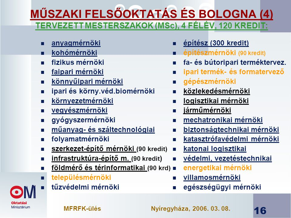 MŰSZAKI FELSŐOKTATÁS ÉS BOLOGNA (4) TERVEZETT MESTERSZAKOK (MSc), 4 FÉLÉV, 120 KREDIT:
