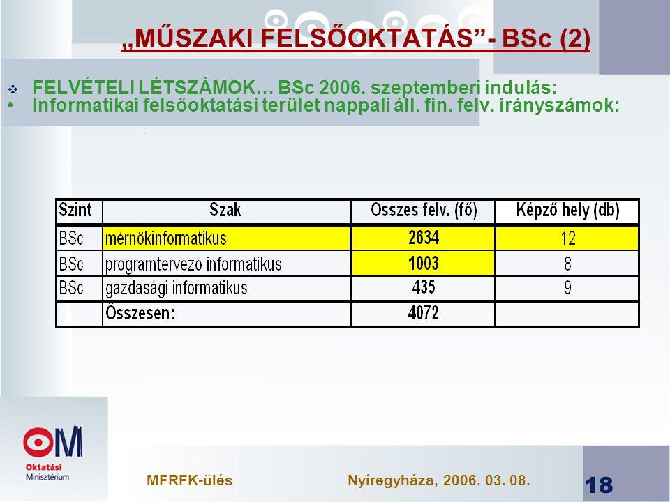 """""""MŰSZAKI FELSŐOKTATÁS - BSc (2)"""