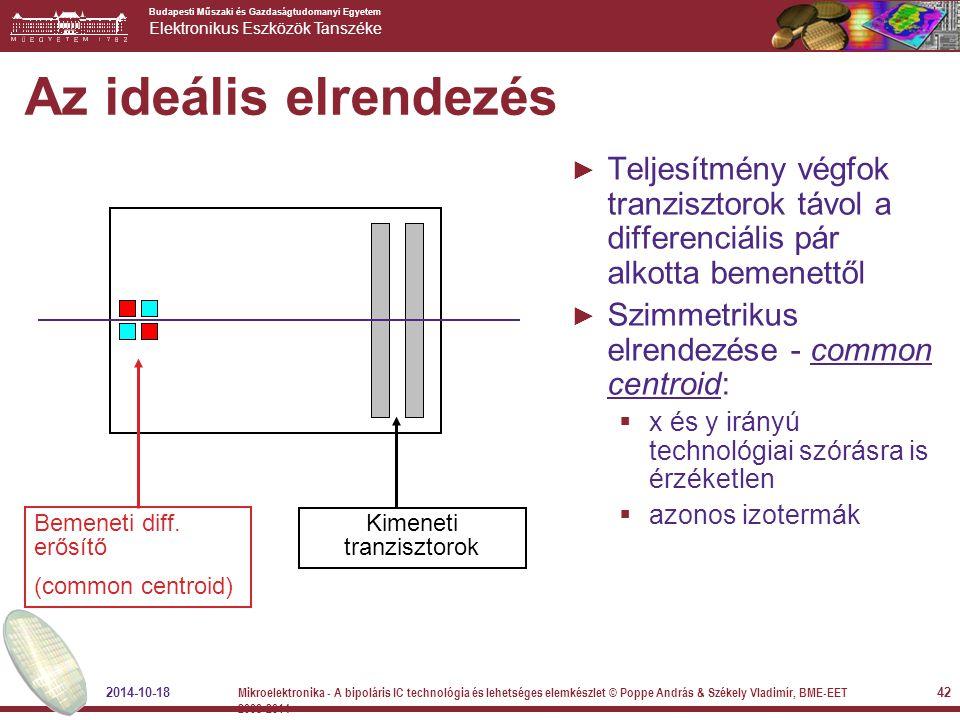 Kimeneti tranzisztorok