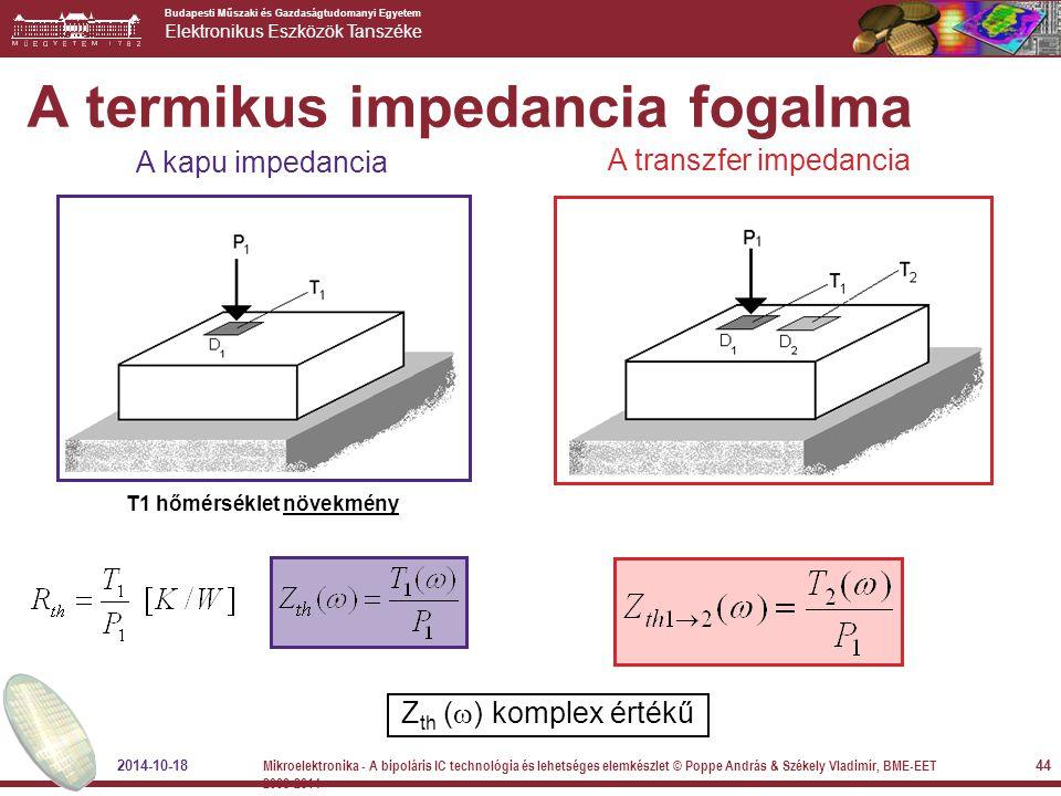 A termikus impedancia fogalma