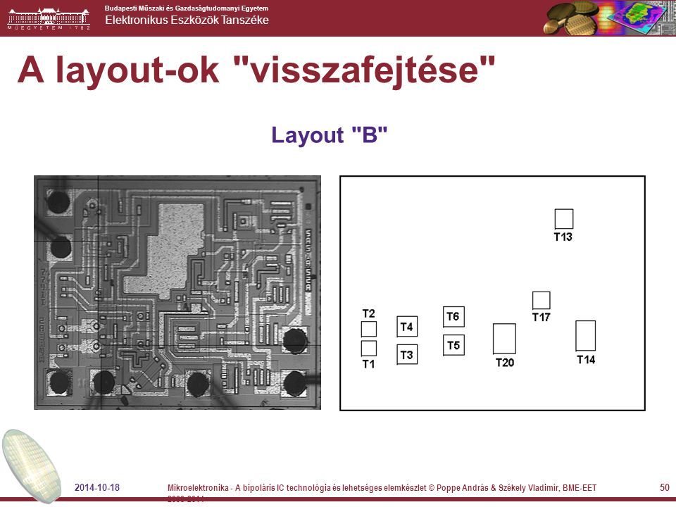 A layout-ok visszafejtése