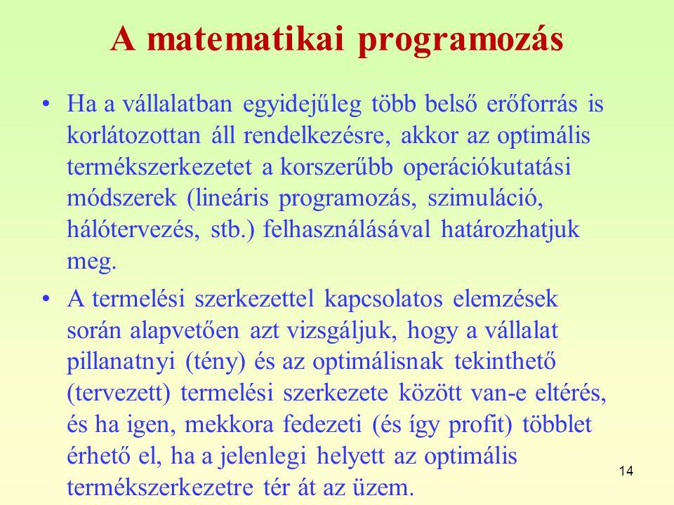 A matematikai programozás
