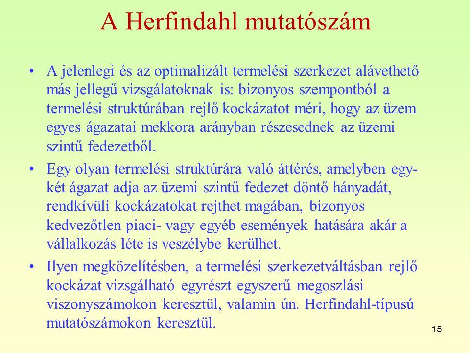 A Herfindahl mutatószám
