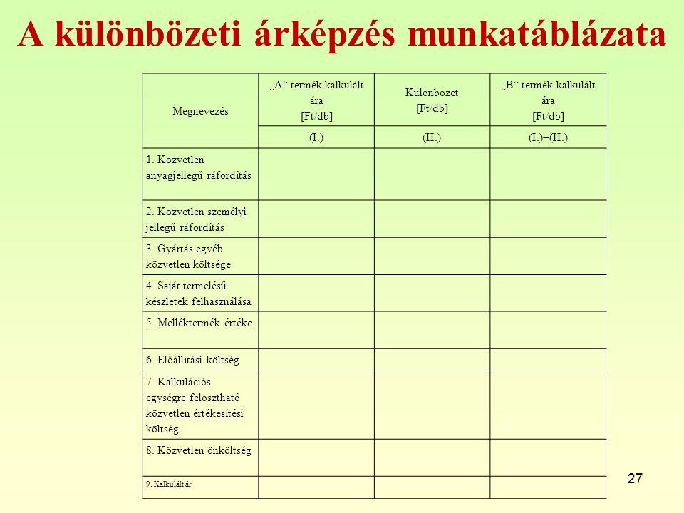 A különbözeti árképzés munkatáblázata