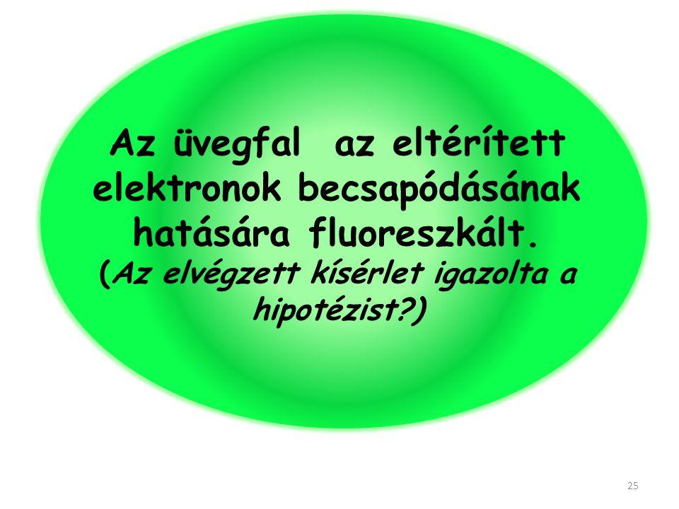 Az üvegfal az eltérített elektronok becsapódásának hatására fluoreszkált.