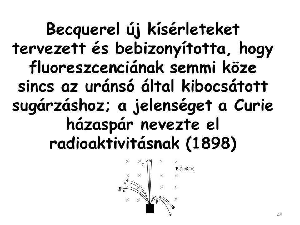 Becquerel új kísérleteket tervezett és bebizonyította, hogy fluoreszcenciának semmi köze sincs az uránsó által kibocsátott sugárzáshoz; a jelenséget a Curie házaspár nevezte el radioaktivitásnak (1898)