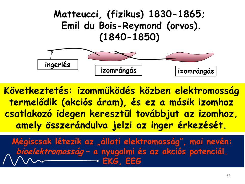 Matteucci, (fizikus) 1830-1865; Emil du Bois-Reymond (orvos)