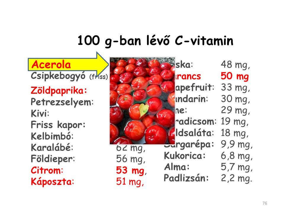 100 g-ban lévő C-vitamin Acerola Acerola 1677 mg Sóska: 48 mg,