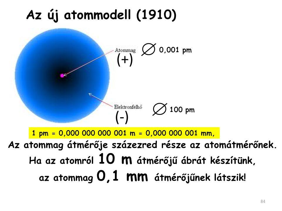 (+) (-) Az új atommodell (1910)
