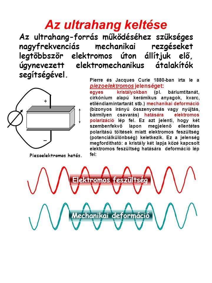 Piezoelektromos hatás.
