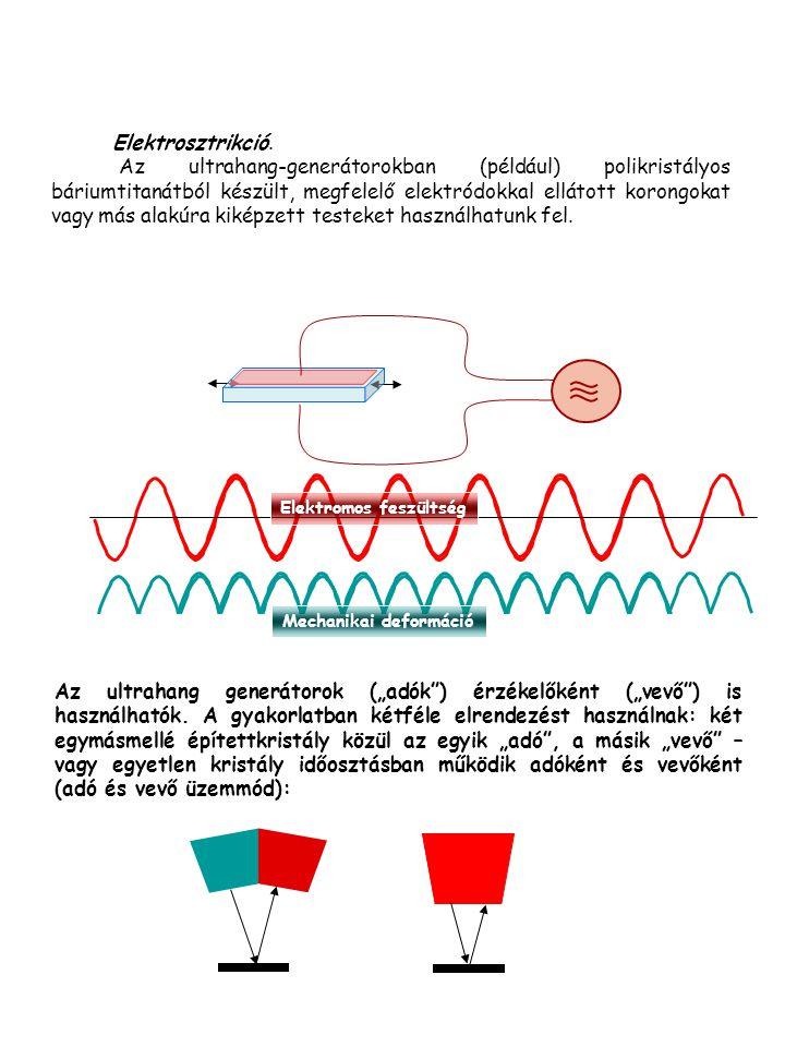 Elektrosztrikció.