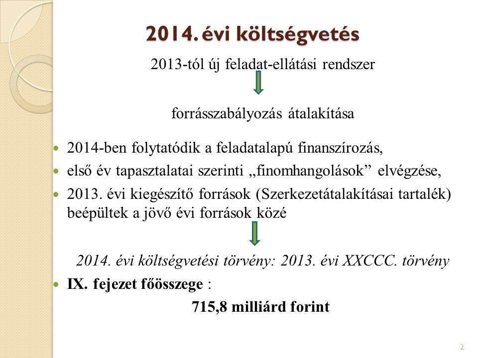 2014. évi költségvetés 2013-tól új feladat-ellátási rendszer