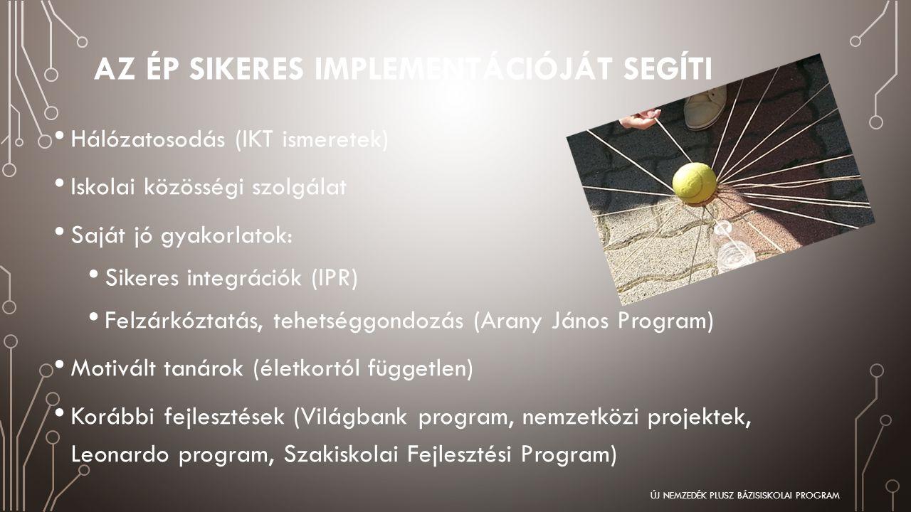 Az ÉP sikeres implementációját segíti
