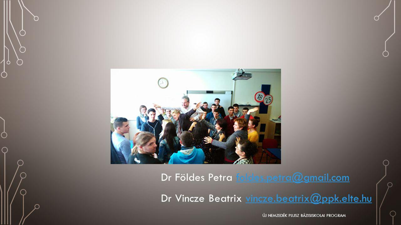 Dr Földes Petra foldes. petra@gmail. com Dr Vincze Beatrix vincze