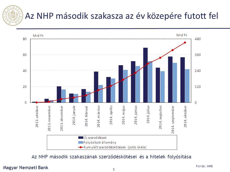 Az NHP második szakasza az év közepére futott fel