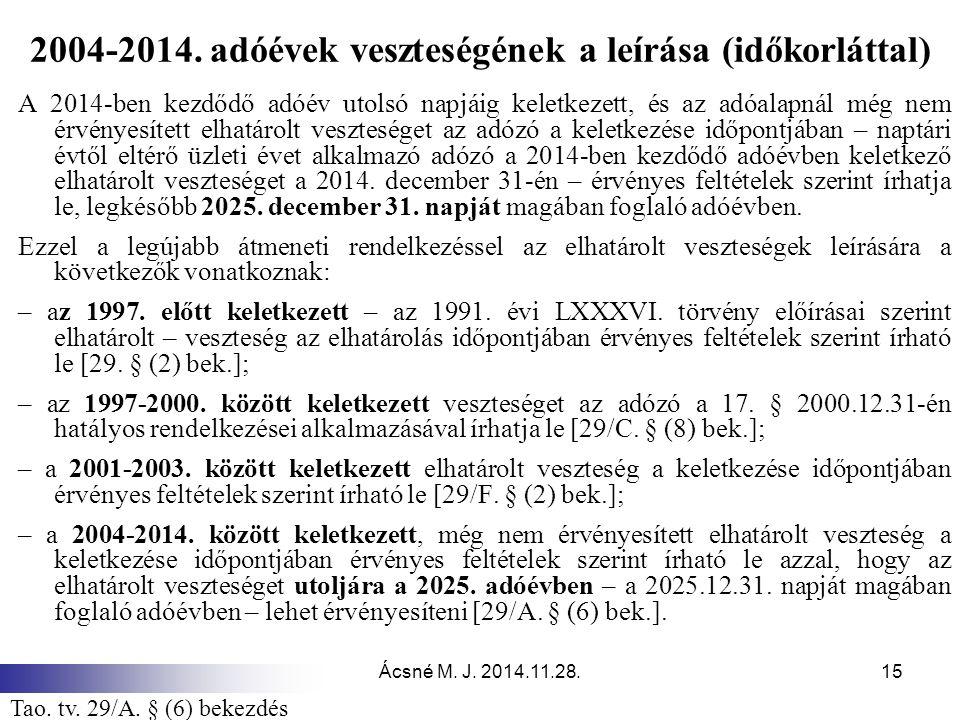 2004-2014. adóévek veszteségének a leírása (időkorláttal)