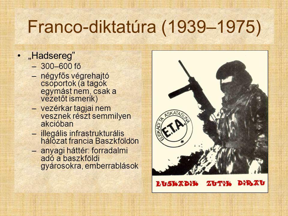 "Franco-diktatúra (1939–1975) ""Hadsereg 300–600 fő"