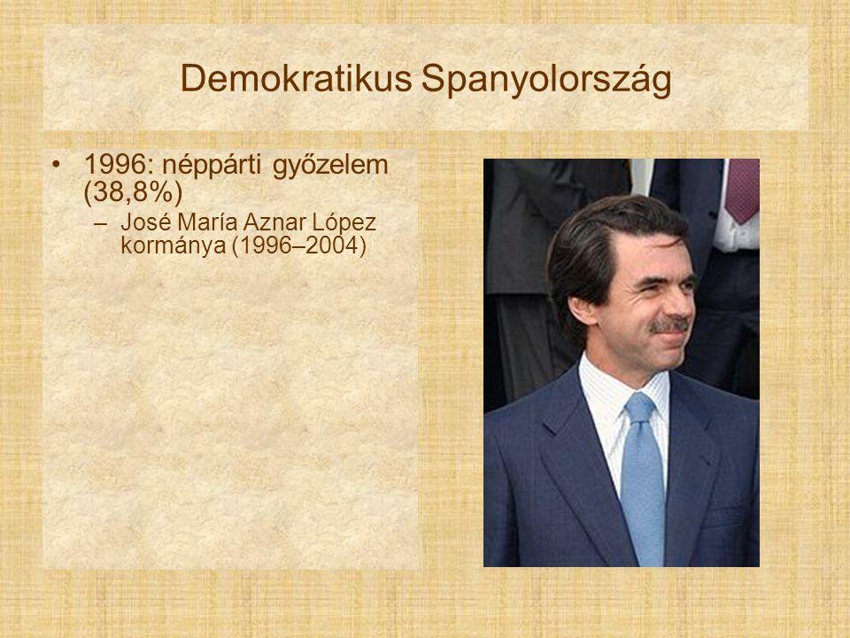 Demokratikus Spanyolország