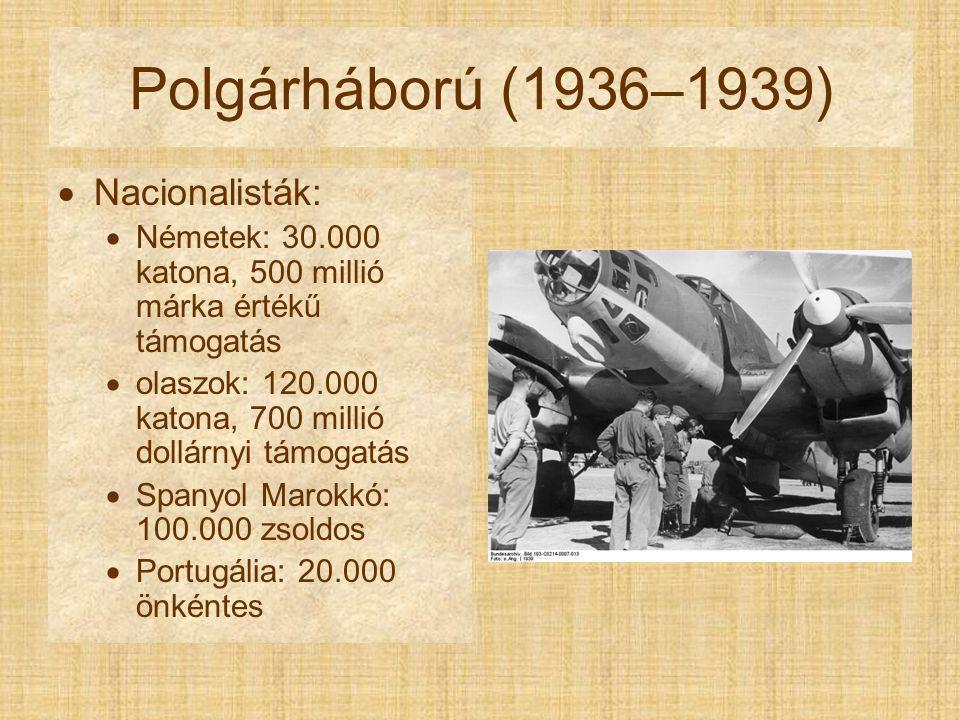 Polgárháború (1936–1939) Nacionalisták: