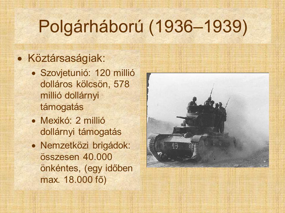 Polgárháború (1936–1939) Köztársaságiak: