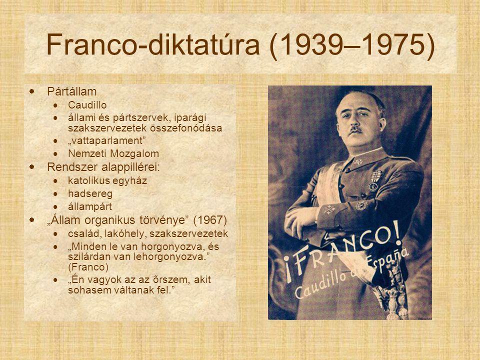 Franco-diktatúra (1939–1975) Pártállam Rendszer alappillérei: