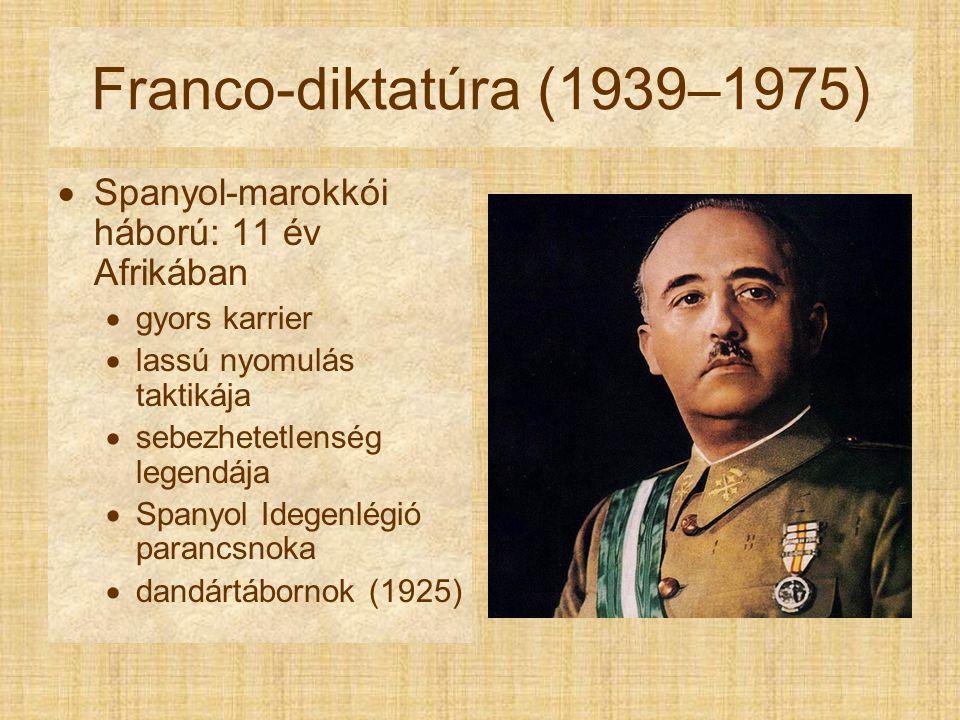 Franco-diktatúra (1939–1975) Spanyol-marokkói háború: 11 év Afrikában