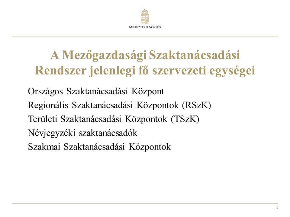 A Mezőgazdasági Szaktanácsadási Rendszer jelenlegi fő szervezeti egységei