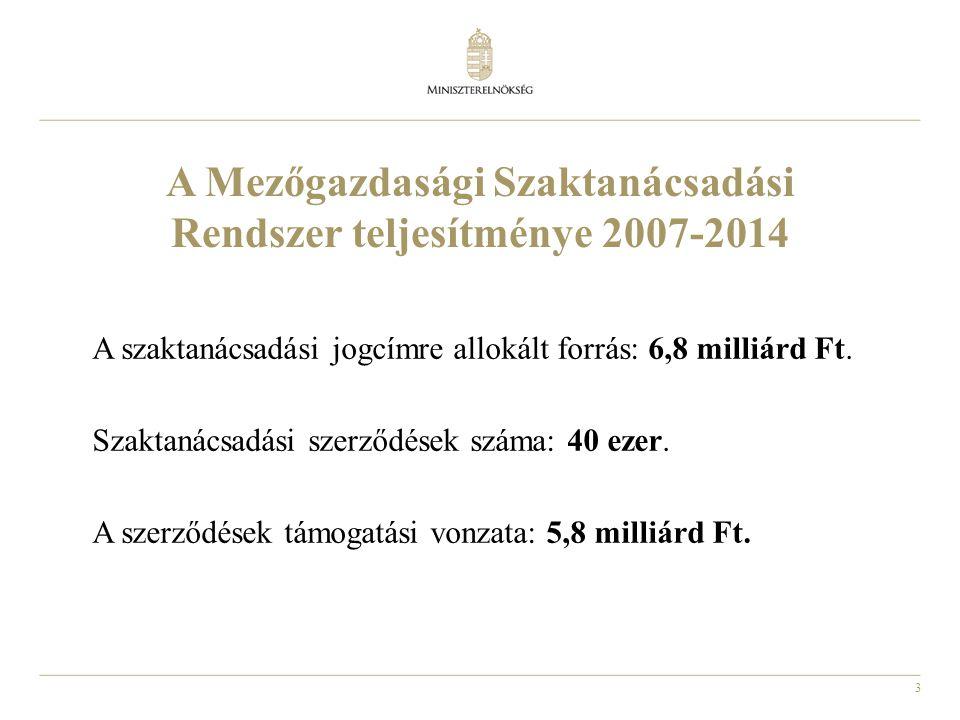 A Mezőgazdasági Szaktanácsadási Rendszer teljesítménye 2007-2014