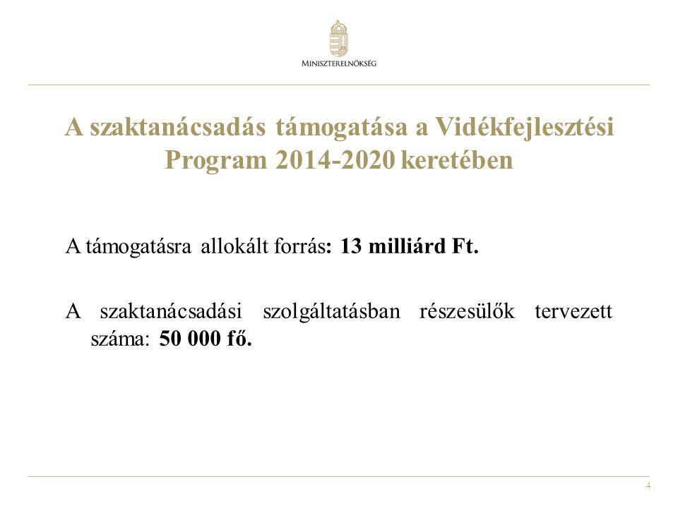 A szaktanácsadás támogatása a Vidékfejlesztési Program 2014-2020 keretében