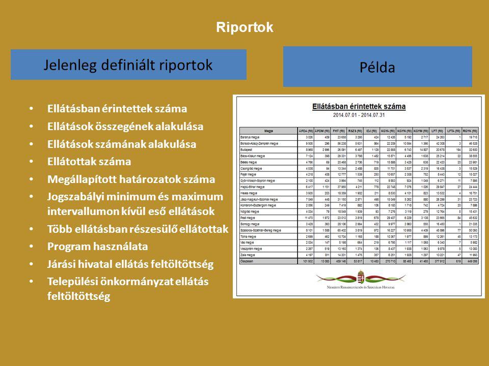 Jelenleg definiált riportok