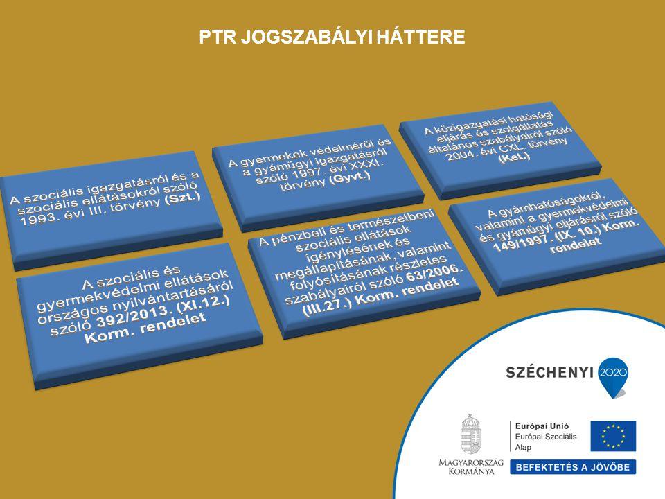 PTR jogszabályi hÁTTERE