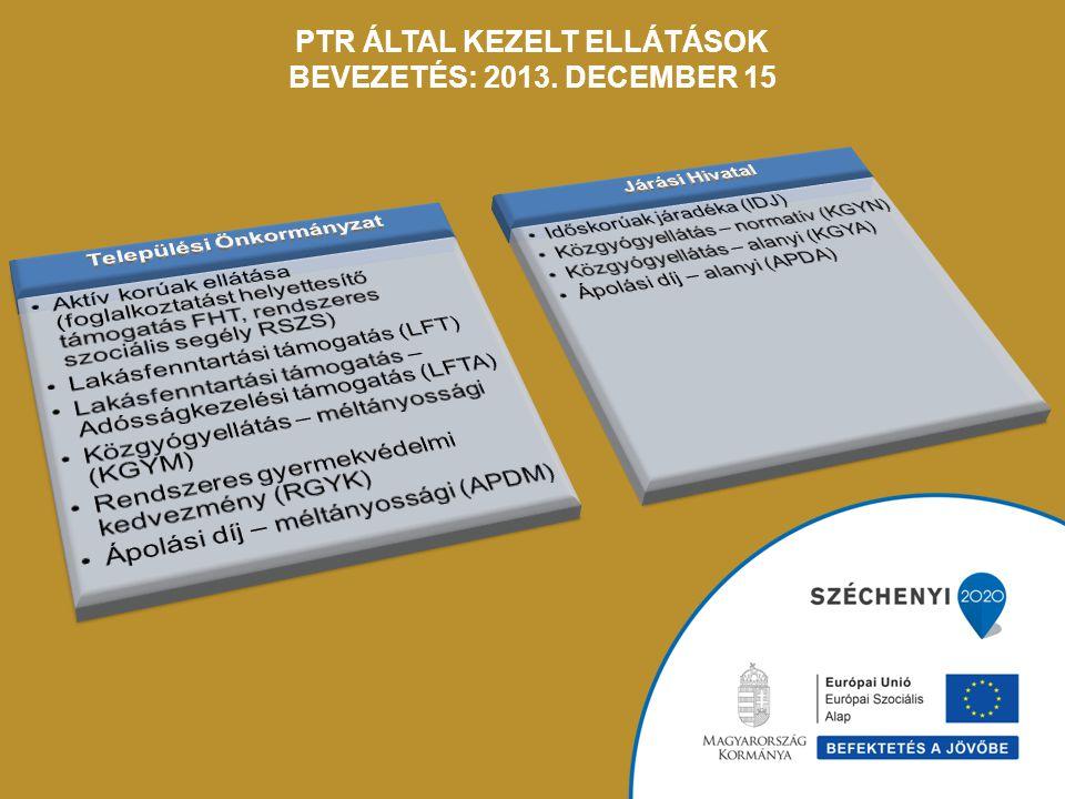 PTR által kezelt ellátásOK Bevezetés: 2013. december 15