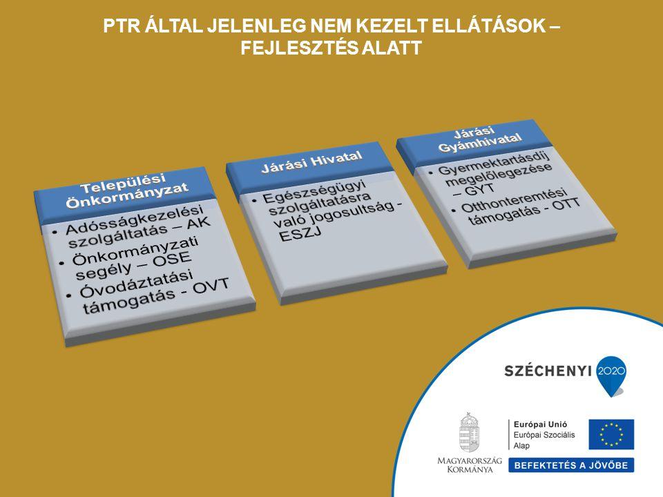 PTR által JELENLEG NEM kezelt ellátások – Fejlesztés alatt