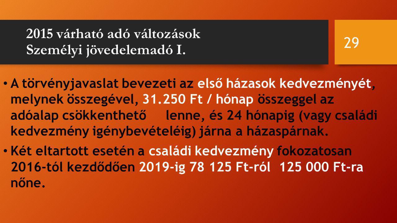 2015 várható adó változások Személyi jövedelemadó I.