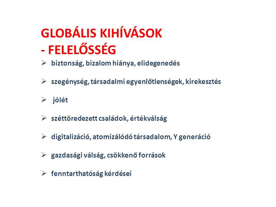 GLOBÁLIS KIHÍVÁSOK - FELELŐSSÉG