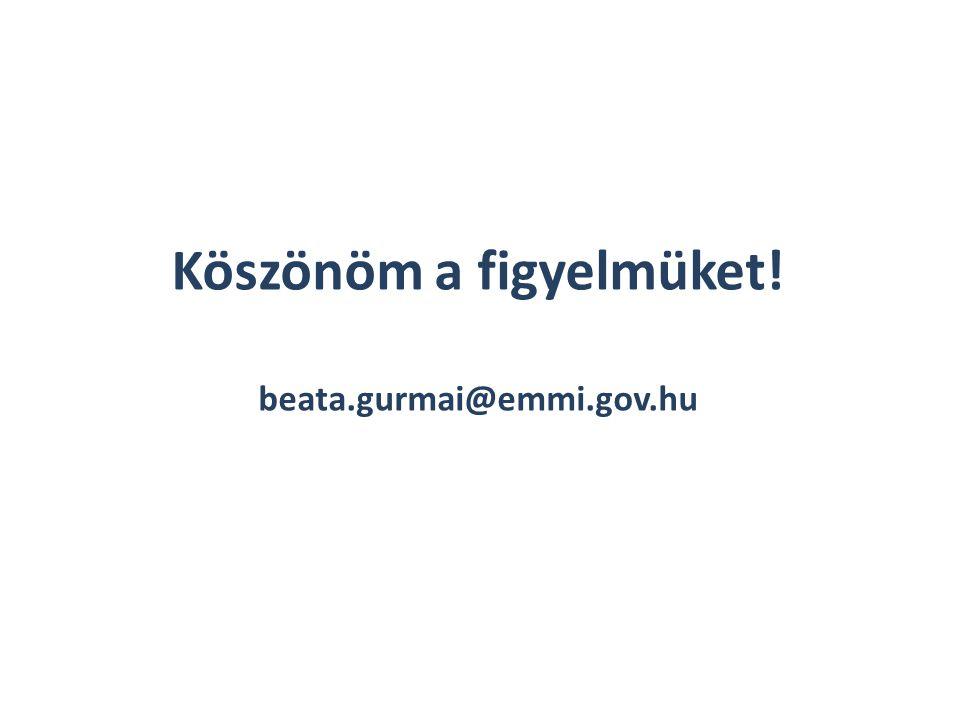 Köszönöm a figyelmüket! beata.gurmai@emmi.gov.hu