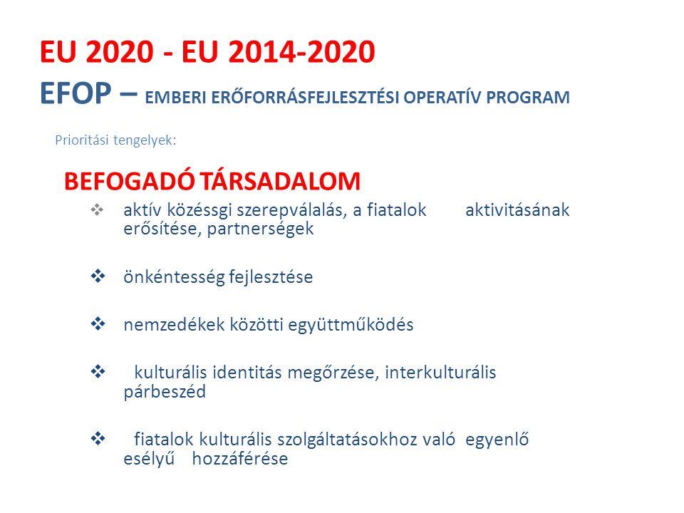 EU 2020 - EU 2014-2020 EFOP – Emberi Erőforrásfejlesztési Operatív Program