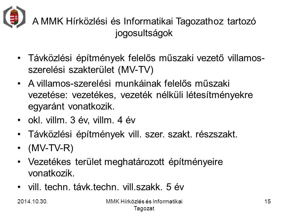 A MMK Hírközlési és Informatikai Tagozathoz tartozó jogosultságok
