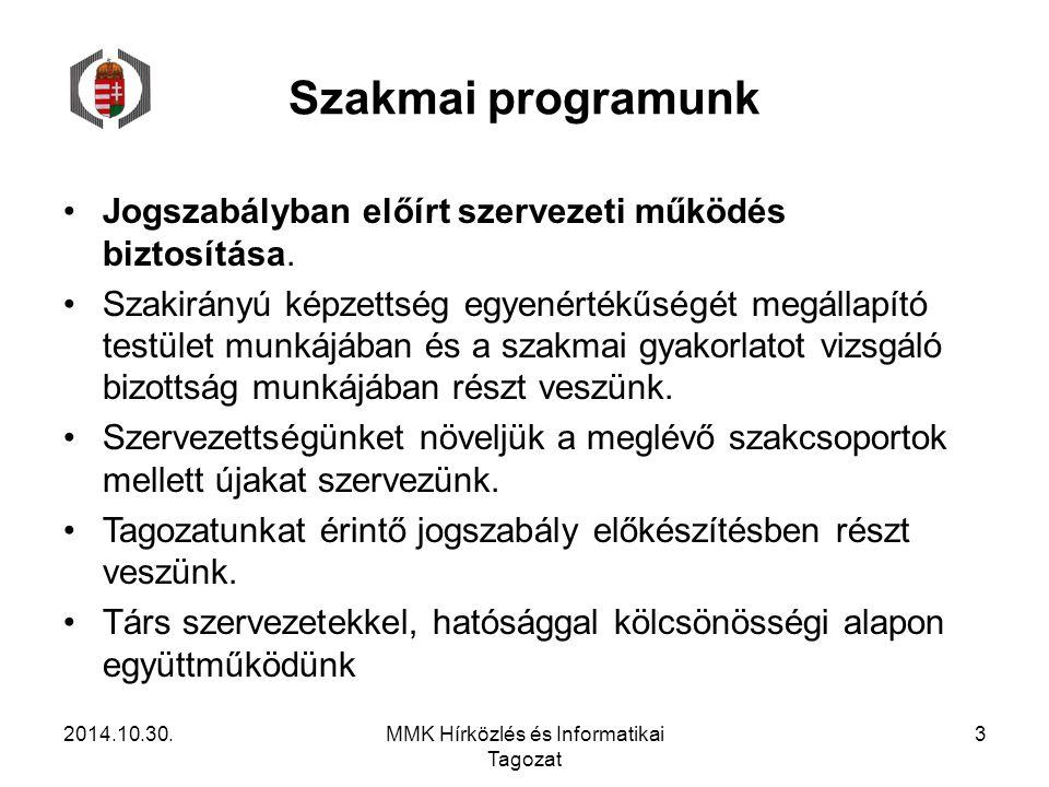 MMK Hírközlés és Informatikai Tagozat
