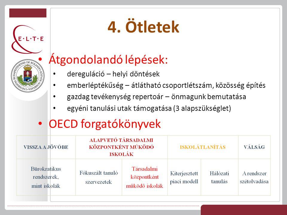 4. Ötletek Átgondolandó lépések: OECD forgatókönyvek