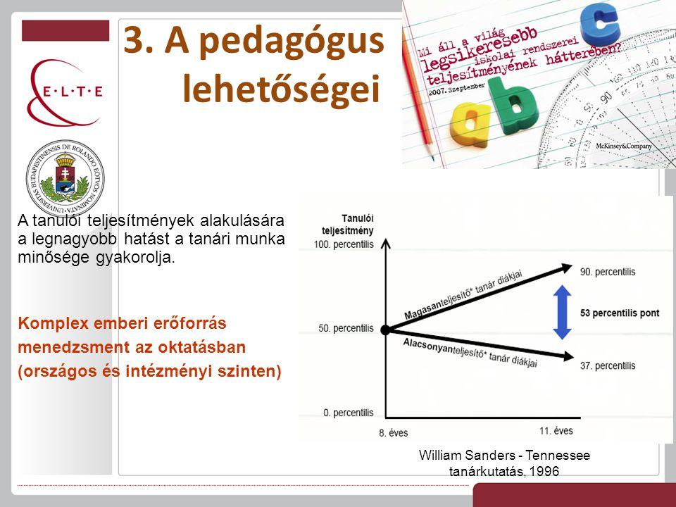 3. A pedagógus lehetőségei