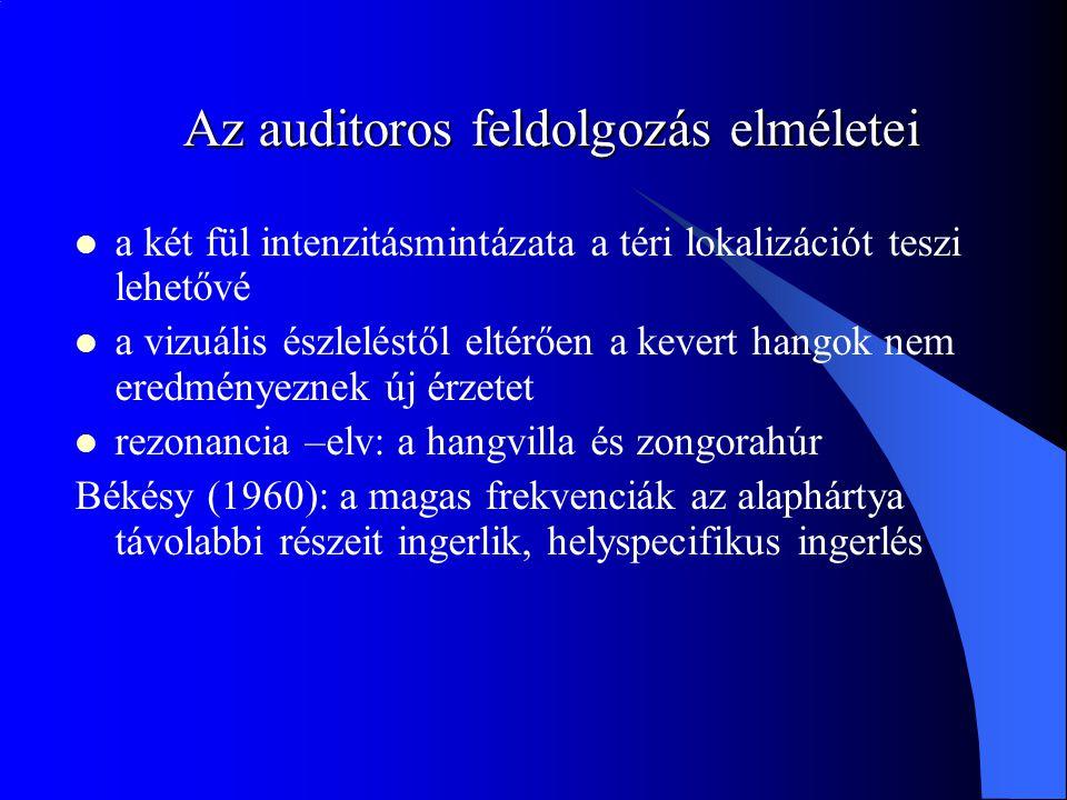 Az auditoros feldolgozás elméletei