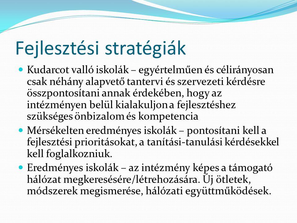Fejlesztési stratégiák