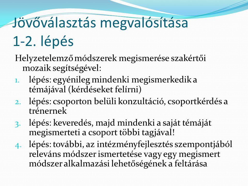 Jövőválasztás megvalósítása 1-2. lépés